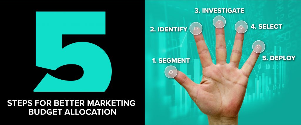 Image depicting the 5 steps to better marketing budget allocation.